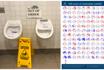 How the drought impacts urinals